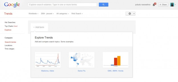 Google trends සමඟ SEO