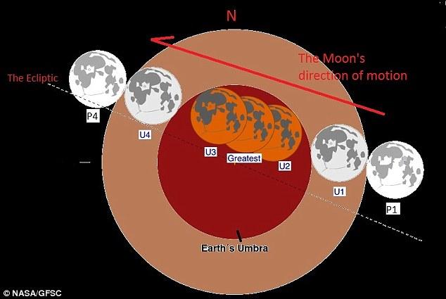 1412336215482_wps_26_Path_NASA_GFSC1_jpg