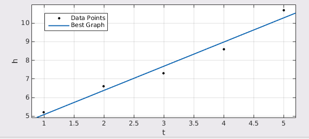 figure in matlab