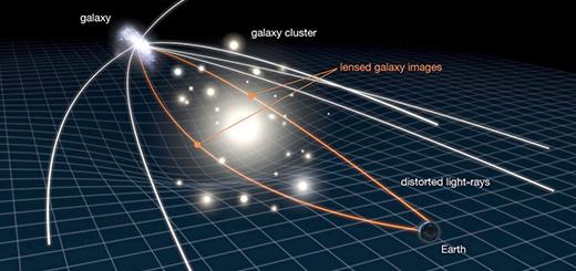 Gravitational Lensing – Wonders of the Universe I