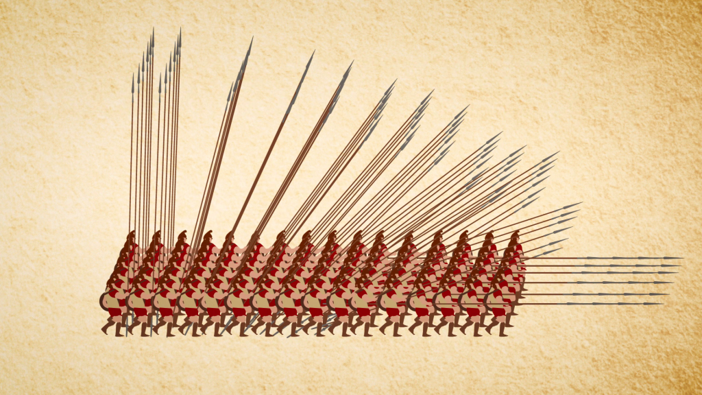 Greek phalanx formation deployed in ancient warfare