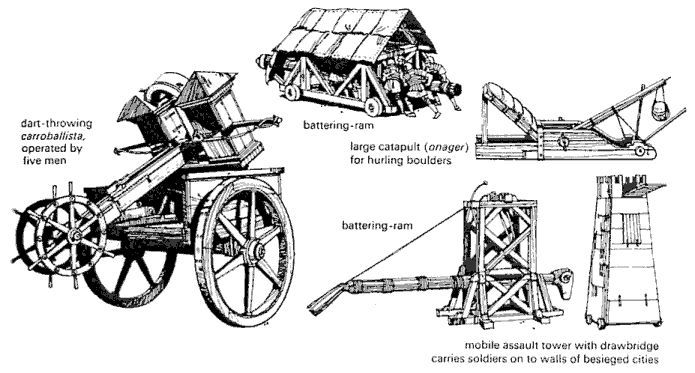 Roman siege engines used in ancient warfare