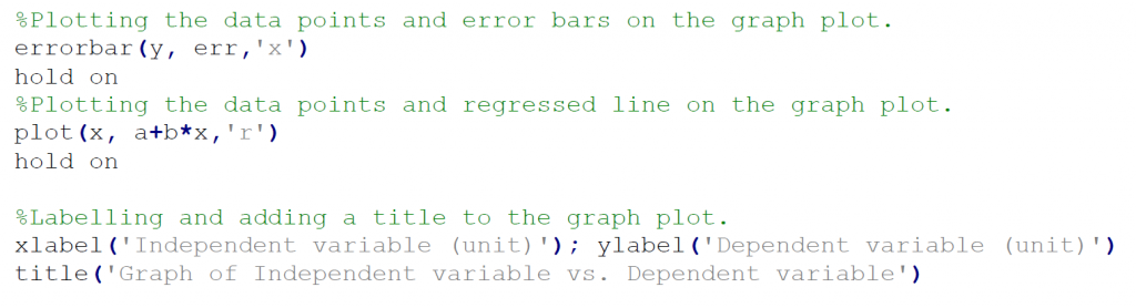 MATLAB coding for Least Square Fitting method