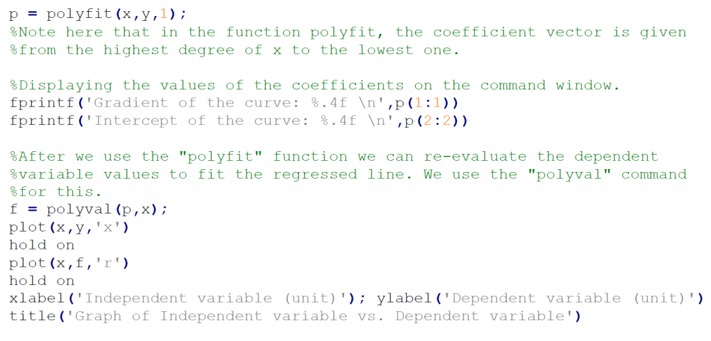 MATLAB coding for Least Square Fitting method using polyfit command