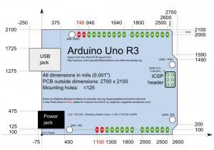 Arduino uno r3 shield dimension reference